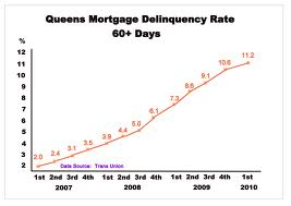 Cash advance loans mansfield ohio picture 4